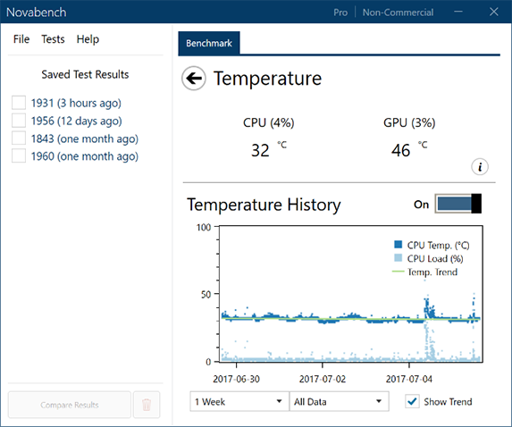 Screenshot of temperature tracking tool